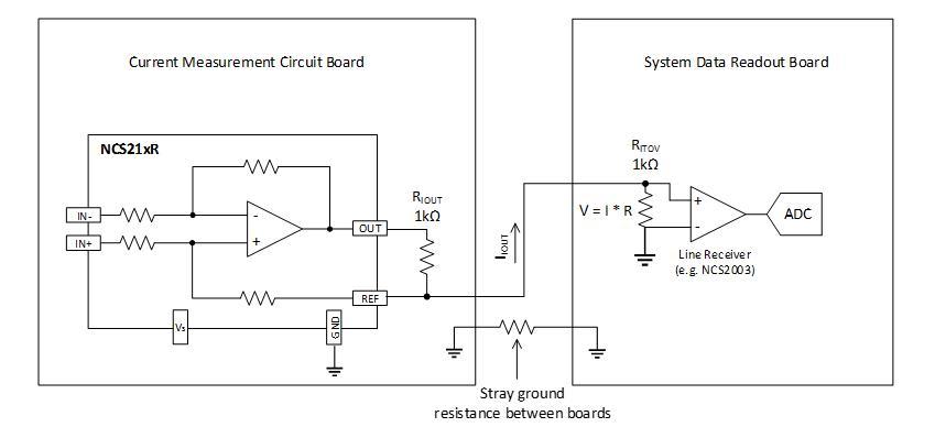 如何配置电流放大器,已达到精确测出远距离电流读数
