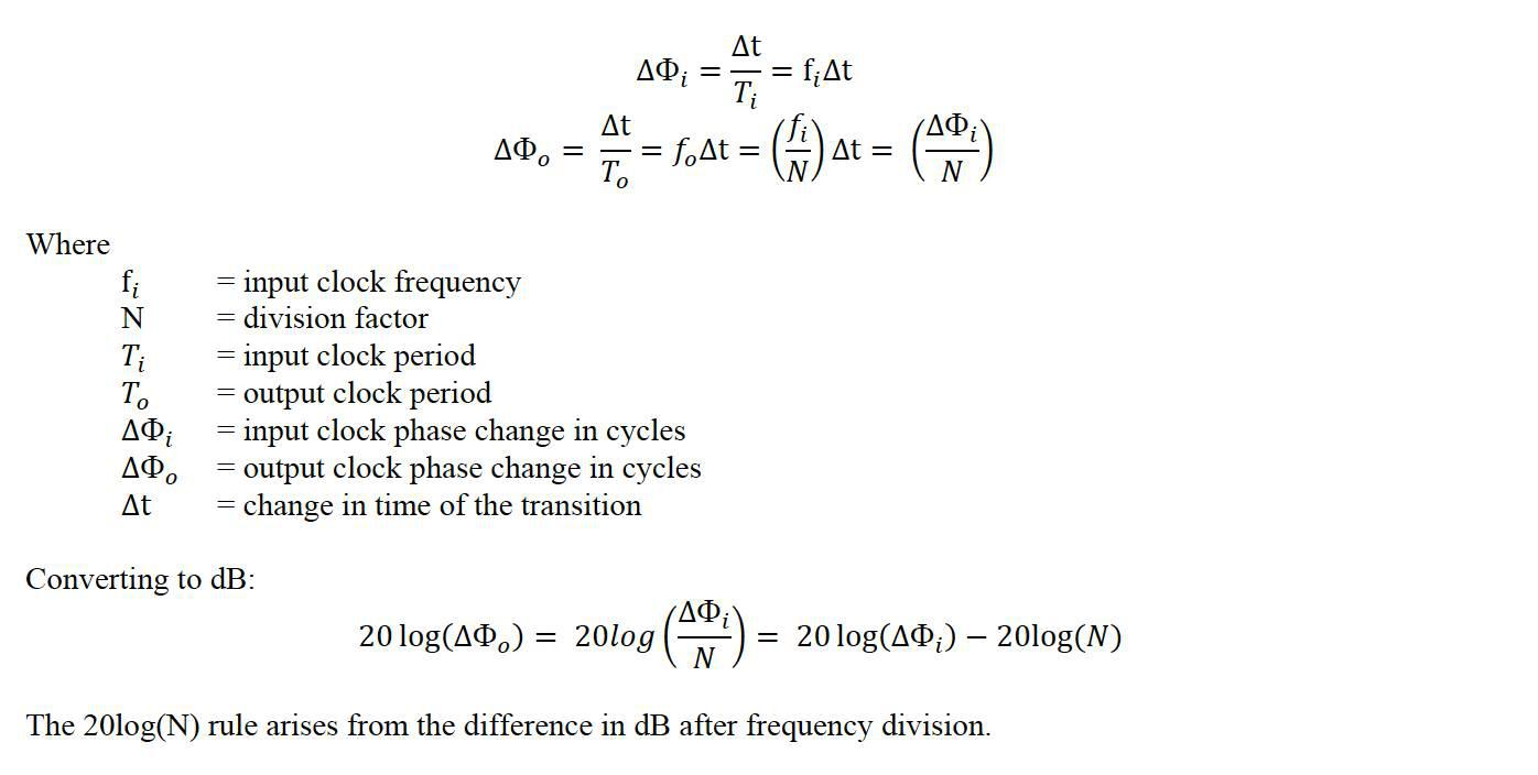 测量时钟频率的相位噪声和相位抖动时出现的问题分析