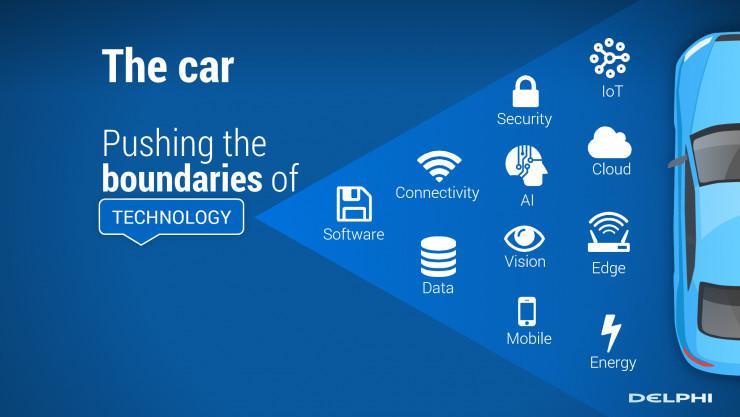 因无人驾驶带动发展的11项新技术