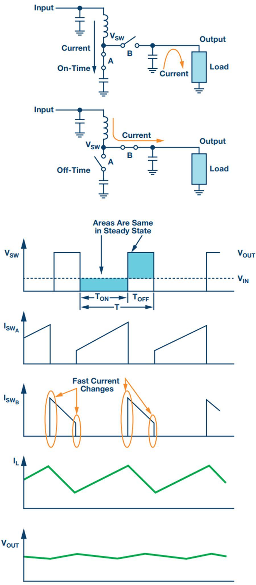 多种开关电源收音机滤波器技术伸见及何以影响开关电源替换器的补养偿