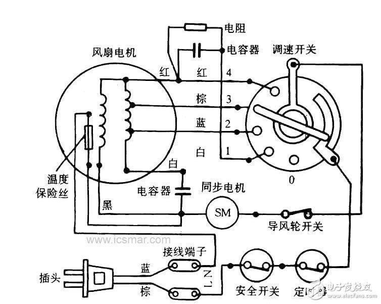 七线电机怎么接线 七线电机接线电路图解