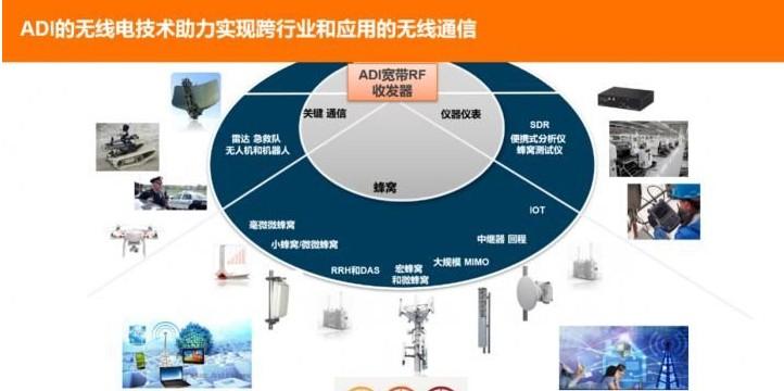 浅析ADI RadioVerse生态布局从三大应用场景切入