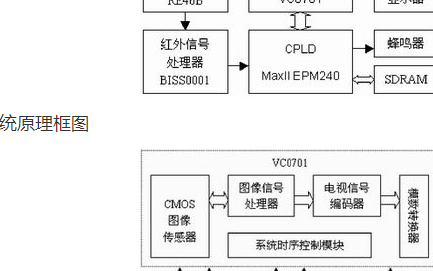 VC0701和热释电红外传感器实现的人体检测系统