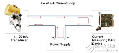 4-20 mA 电流环路示意图