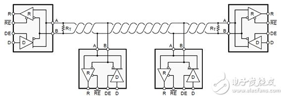 RS-485 标准支持多个收发器的示意图