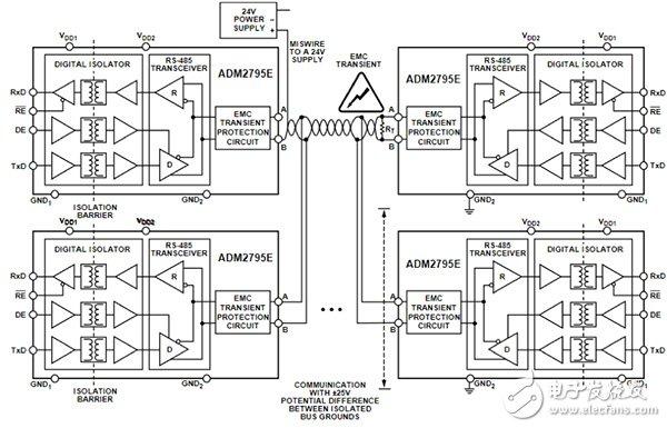 多个 Analog Devices ADM2795E 收发器的示意图(点击放大)