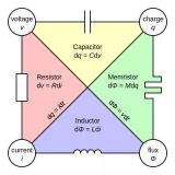電阻的基本原理,電阻的工藝與結構