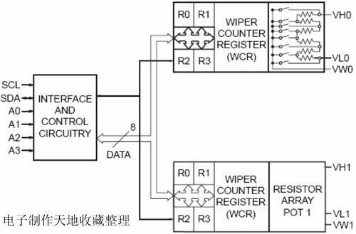 数字电位器在单片机控制变频器中的应用