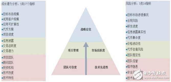 什么是通证,有哪些类型和实际应用?