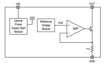 SM4AXXT高精度的线性恒流驱动芯片的详细中文数据手册免费下载