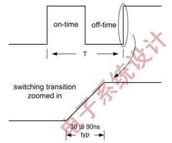 怎样设计开关稳压器的PCB布局布线