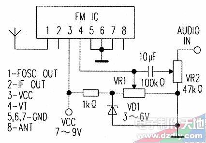 怎樣用FM調頻頭改制高性能FM發射器