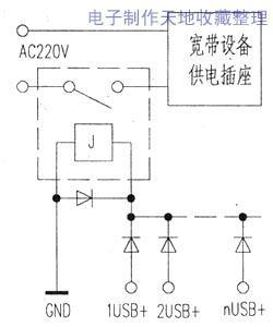 多用户共用宽带上网设备的供电电路的原理及设计
