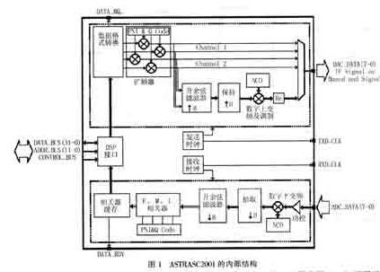 sc2001电源芯片电路图 sc2001电源芯片...