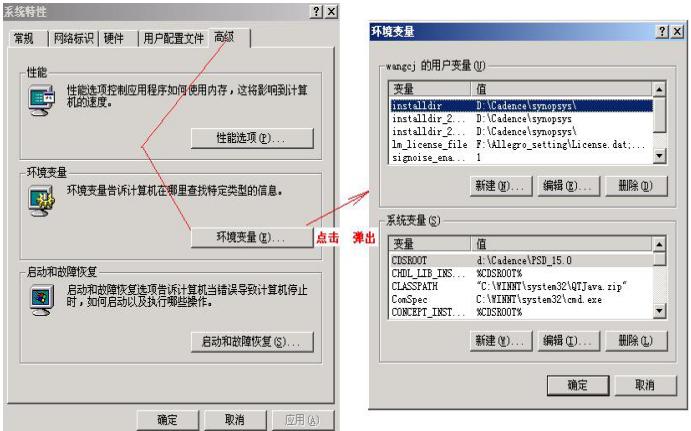 EDA工具手册之Allegro教程PCB环境设置到生成光绘文件的详细流程概述