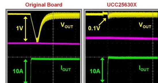 电源该怎么管理?如何简化电源管理方案设计