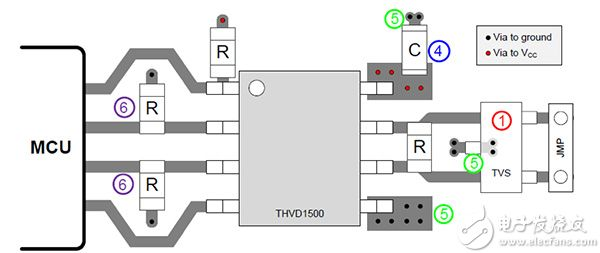 Texas Instruments THVD1500 RS-285 收发器示意图