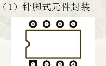 Altium Designer教程之PCB设计基础的详细资料免费下载