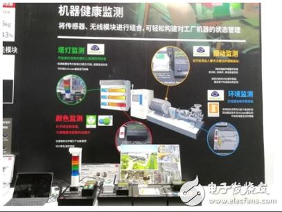 """羅姆參展""""2018第二十屆中國國際工業博覽會""""帶來SiC功率元器件為中心的電源解決方案"""