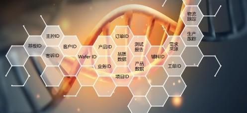 江波龙:存储技术与品牌升级将是芯片行业的主流趋势