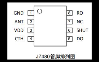 JZ480高集成度、低功耗无线射频接收芯片中文数据手册免费下载