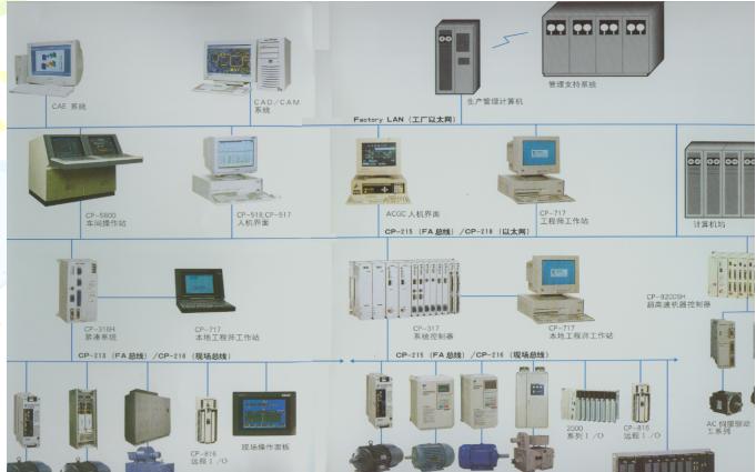 计算机控制系统的理论与设计的详细资料课件免费下载