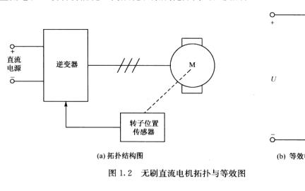 无刷直流电动机控制系统电子教材详细资料免费下载