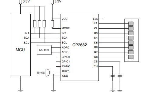 CP2682电容检测芯片的详细中文数据手册免费下载