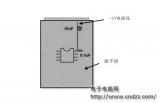 PCB布线模拟和数字布线的基本相似之处及差别解析