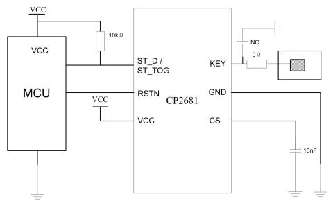 CP2681单通道电容检测芯片的详细中文数据手册免费下载