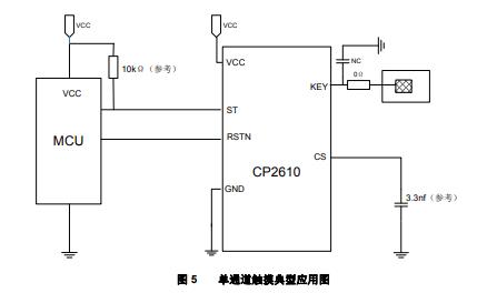 CP2610单通道和双通道电容性触摸检测芯片的详细中文数据手册免费下载