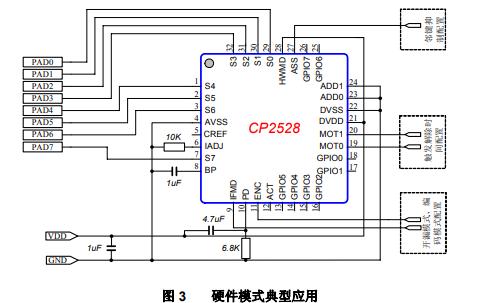CP2528电容式触摸传感芯片的中文详细数据手册免费下载