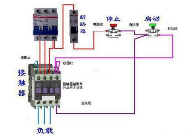 NO是常开触点,NC是常闭触点A1、A2是线圈,A1A2同时供电后接触器才会吸合。1、3、5接三相电源,(主电路部分)2、4、6接三相电机。   A1、A2是这个接触器的线圈,接到控制电路里面去,通过控制这个接触器的线圈(A1、A2)来实现控制住电路部分的电机(以小控大的)。   13、14表示这个接触器的辅助触点,NO表示为常开,也就是没通电的情况下13、14是断开的,通电后13、14是闭合的。放在控制电路部分用来自锁(并联在启动按钮上),达到连续运行的目的。