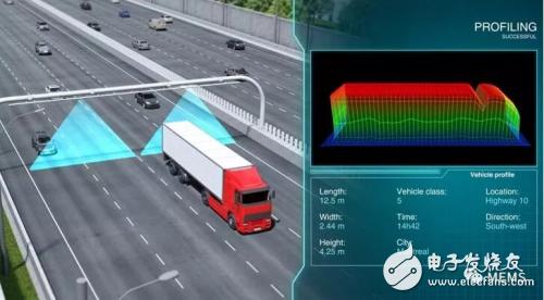 固态LiDAR传感器技术在智能交通系统中的应用- MEMS/传感技术