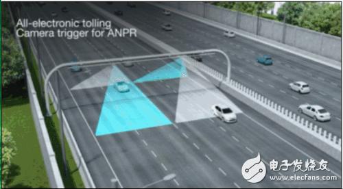 固态LiDAR传感器技术在智能交通系统中的应用- MEMS/传感技术- 电子发烧友网