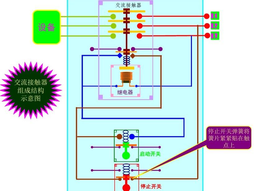 三相交流接触器接线电路图 详解三相交流接触器接线方法