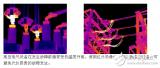 红外热像仪在变电站监测系统中的应用