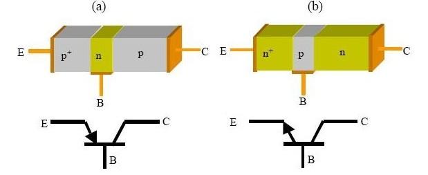 D468三极管管脚定义规则 D468三极管管脚图