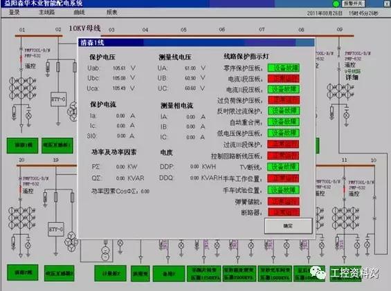 一文汇总DCS系统6种常见故障