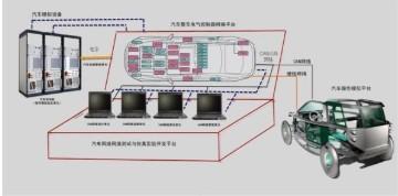 如何实现客车CAN总线灯光节点的设计
