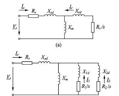 浅谈三相异步电动机等效电路及仿真
