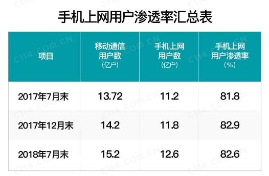 中国移动让中国手机上网用户数快速增长的秘诀是什么...