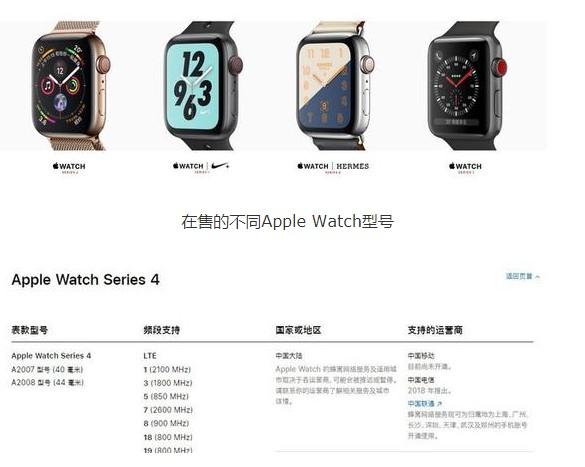 苹果发布最新可穿戴设备Apple Watch Series 4系列,或将支持eSIM卡