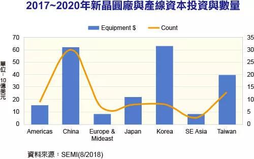http://www.zgmaimai.cn/dianzitongxun/108046.html
