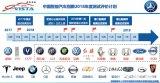 13款车型的测评结果基本能够反映目前量产ADAS功能的技术水平