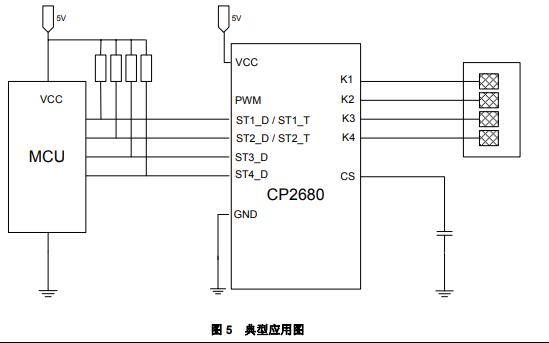 CP2680 4通道和2通道电容检测芯片的详细中文数据手册免费下载