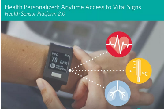 业内首款可监测ECG、心率及温度的腕戴式平台