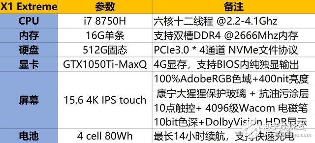 ThinkPad X1隐士测评,跑分测试,最终单...