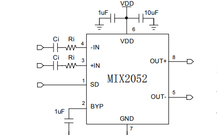 MIX2052 D类音频功率放大器的详细中文数据手册免费下载