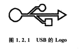 USB入門教程之如何簡單快速的玩轉USB